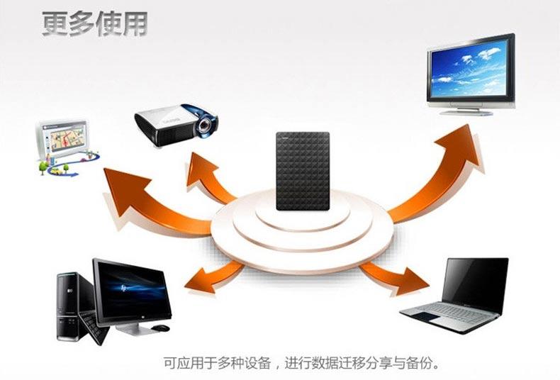 希捷1TB移动硬盘11