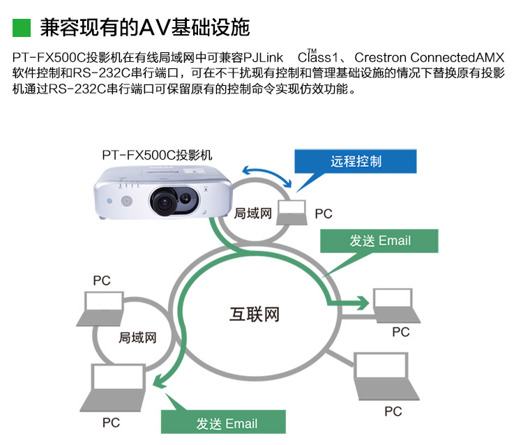 松下PT-FX500C高清投影仪11