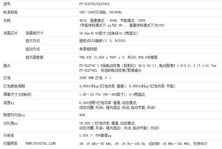 松下PT-SLX74C高清投影仪03