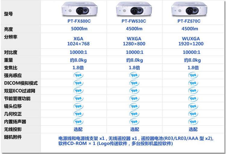 松下PT-FX500C高清投影仪03